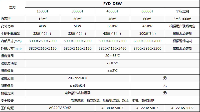 http://www.fuyidatest.com/UpFiles/image/FYD-DSW.jpg